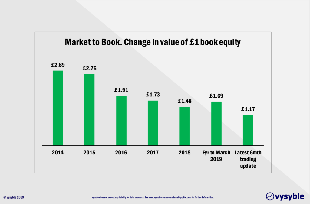 This image has an empty alt attribute; its file name is MS-book-equity-1024x675.png
